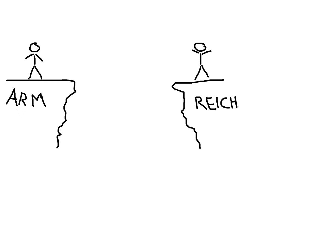 Kluft_Arm_Reich